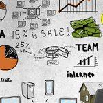 Czy warto inwestować finanse w akcje?